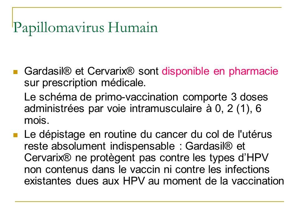 Papillomavirus Humain Gardasil® et Cervarix® sont disponible en pharmacie sur prescription médicale. Le schéma de primo-vaccination comporte 3 doses a
