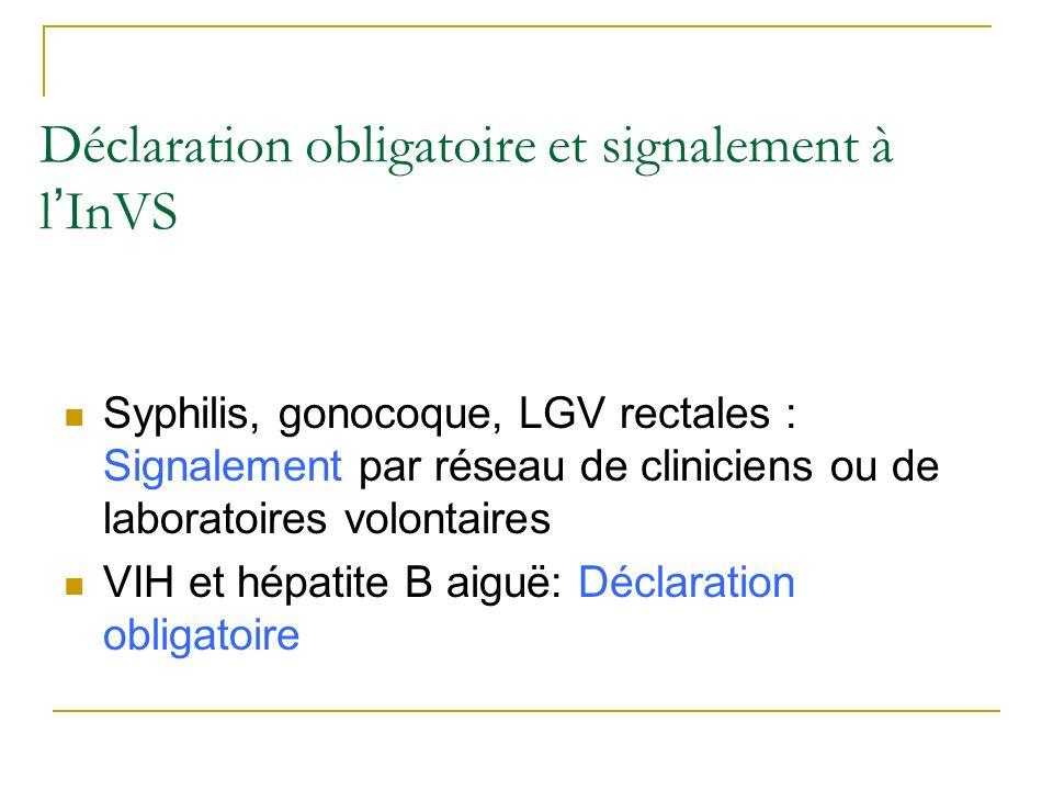Déclaration obligatoire et signalement à l InVS Syphilis, gonocoque, LGV rectales : Signalement par réseau de cliniciens ou de laboratoires volontaire