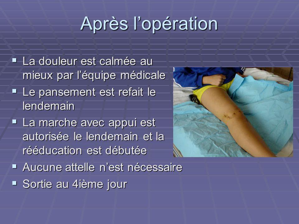 Après lopération La douleur est calmée au mieux par léquipe médicale La douleur est calmée au mieux par léquipe médicale Le pansement est refait le le