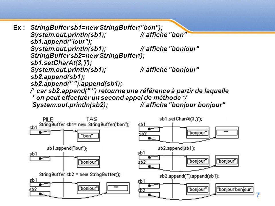 Page 7 Ex :StringBuffer sb1=new StringBuffer(