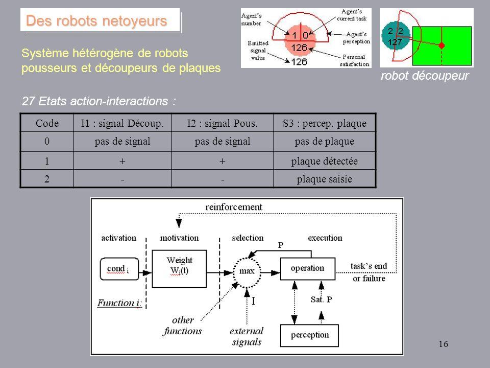 16 Système hétérogène de robots pousseurs et découpeurs de plaques 27 Etats action-interactions : Des robots netoyeurs CodeI1 : signal Découp.I2 : sig