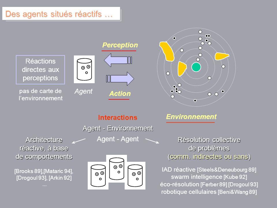 Environnement Acquisition Actions Agent Des agents situés réactifs … Interactions Agent - Environnement Agent - Agent Résolution collective de problèm