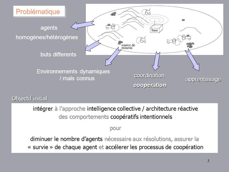 3 Problématique agents homogènes/hétérogènes buts differents Environnements dynamiques / mals connus coordination coopération coopération apprentissag