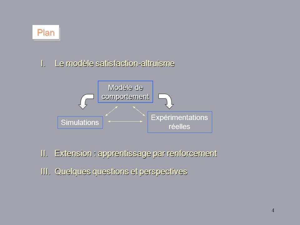 4 I. Le modèle satisfaction-altruisme II. Extension : apprentissage par renforcement III. Quelques questions et perspectives Modèle de comportement Si