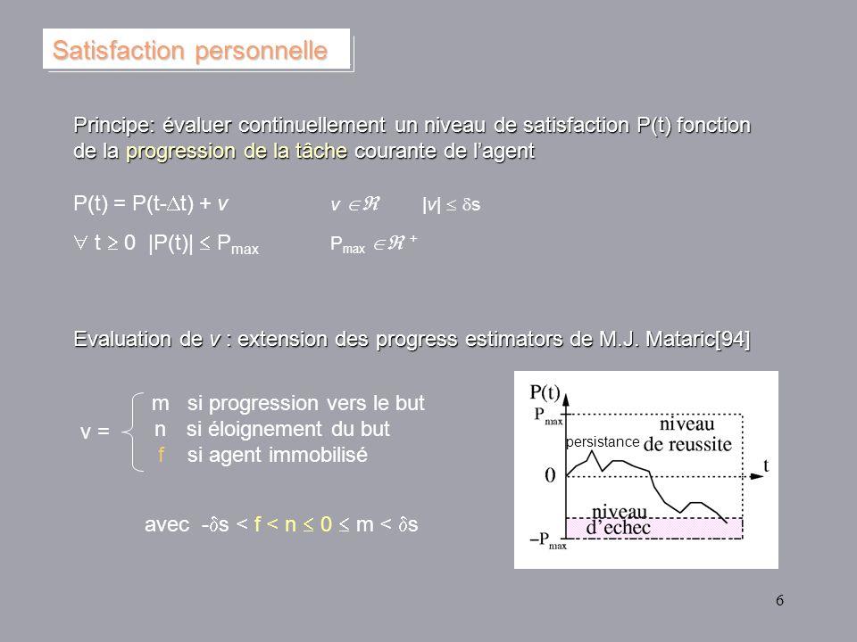 6 Principe: évaluer continuellement un niveau de satisfaction P(t) fonction de la progression de la tâche courante de lagent P(t) = P(t- t) + v v |v|