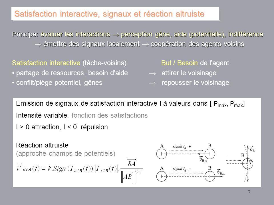7 Principe: évaluer les interactions perception gêne, aide (potentielle), indifférence émettre des signaux localement coopération des agents voisins E