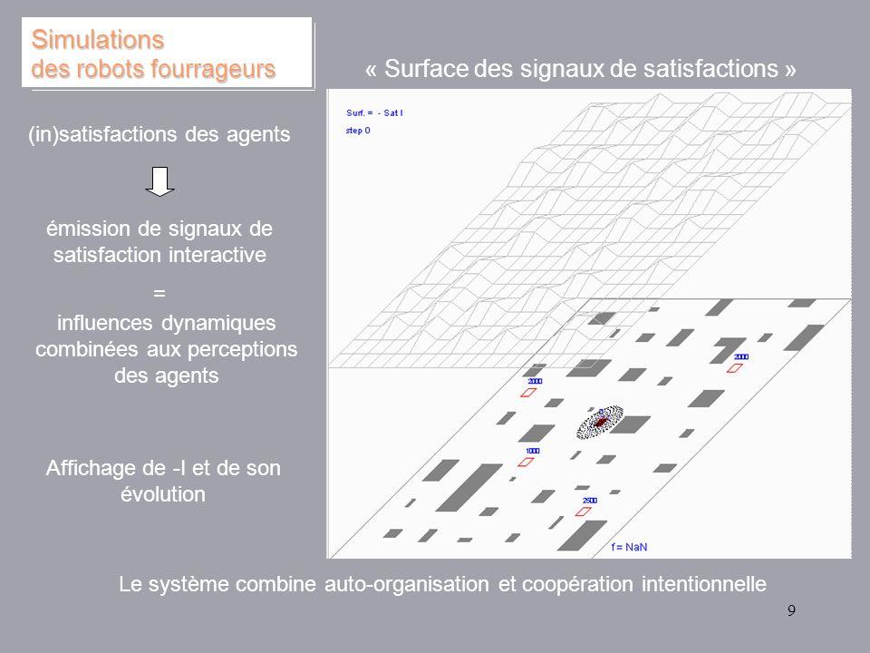 9 Simulations des robots fourrageurs Le système combine auto-organisation et coopération intentionnelle « Surface des signaux de satisfactions » (in)s