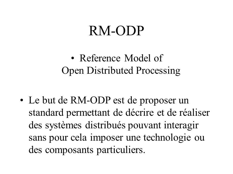 RM-ODP Reference Model of Open Distributed Processing Le but de RM-ODP est de proposer un standard permettant de décrire et de réaliser des systèmes d