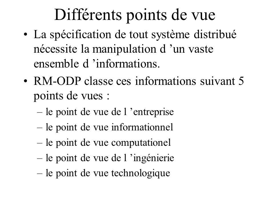 Différents points de vue La spécification de tout système distribué nécessite la manipulation d un vaste ensemble d informations. RM-ODP classe ces in