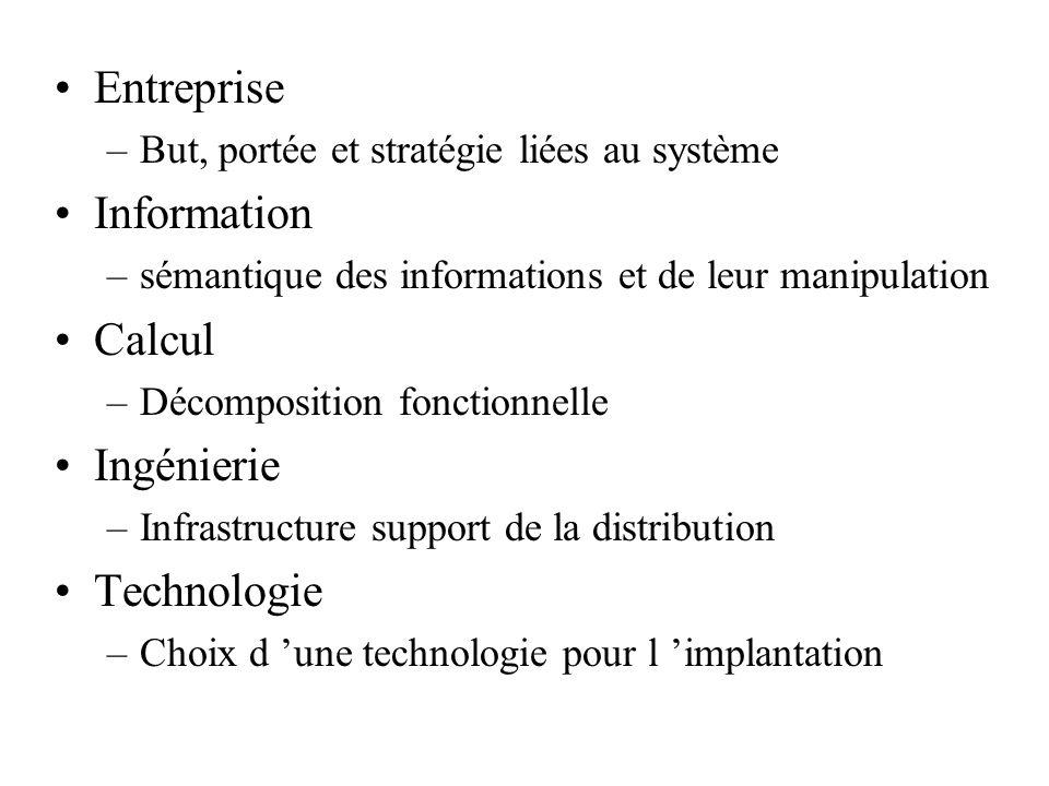 Entreprise –But, portée et stratégie liées au système Information –sémantique des informations et de leur manipulation Calcul –Décomposition fonctionn