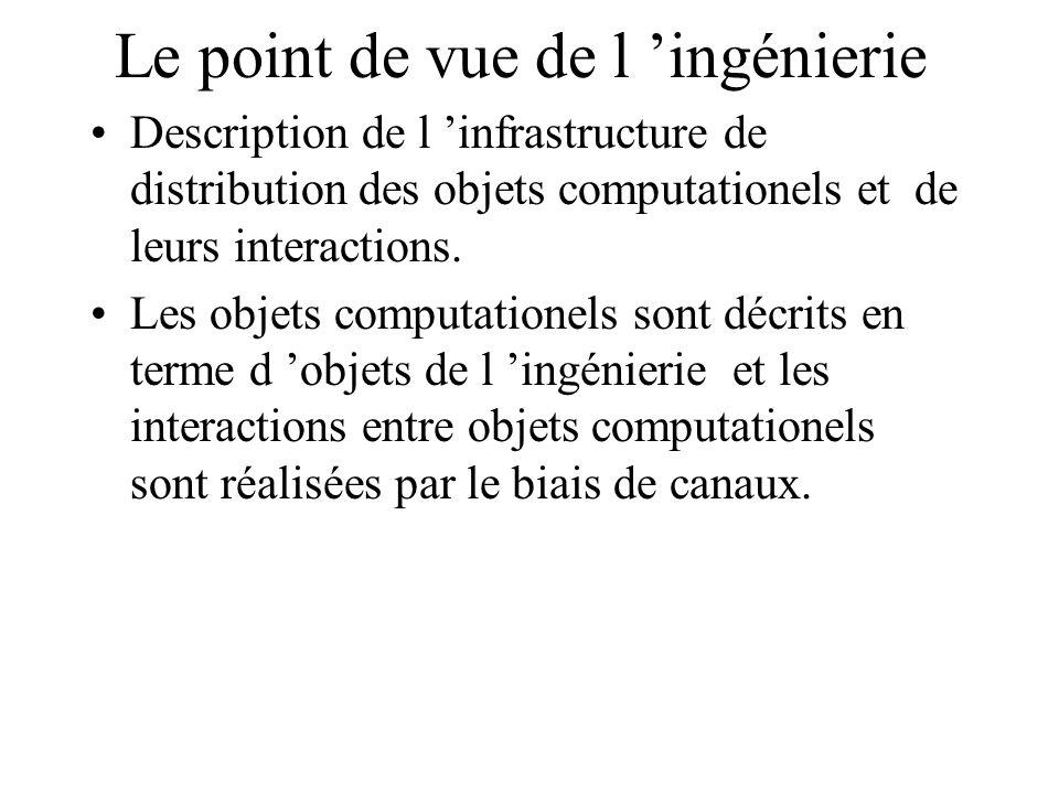 Le point de vue de l ingénierie Description de l infrastructure de distribution des objets computationels et de leurs interactions. Les objets computa