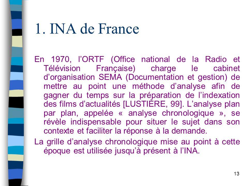 13 1. INA de France En 1970, lORTF (Office national de la Radio et Télévision Française) charge le cabinet dorganisation SEMA (Documentation et gestio