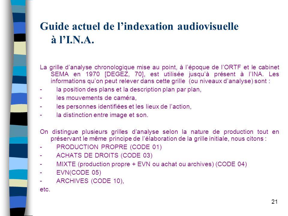 21 Guide actuel de lindexation audiovisuelle à lI.N.A. La grille danalyse chronologique mise au point, à lépoque de lORTF et le cabinet SEMA en 1970 [