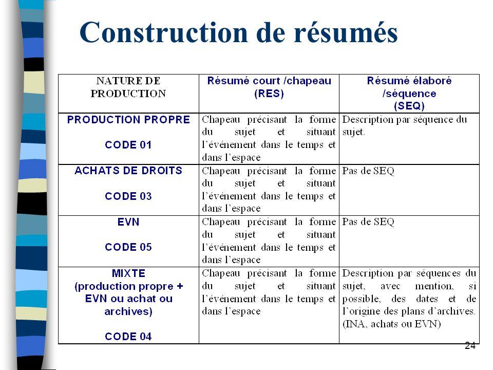 24 Construction de résumés