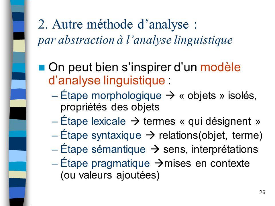 26 2. Autre méthode danalyse : par abstraction à lanalyse linguistique On peut bien sinspirer dun modèle danalyse linguistique : –Étape morphologique