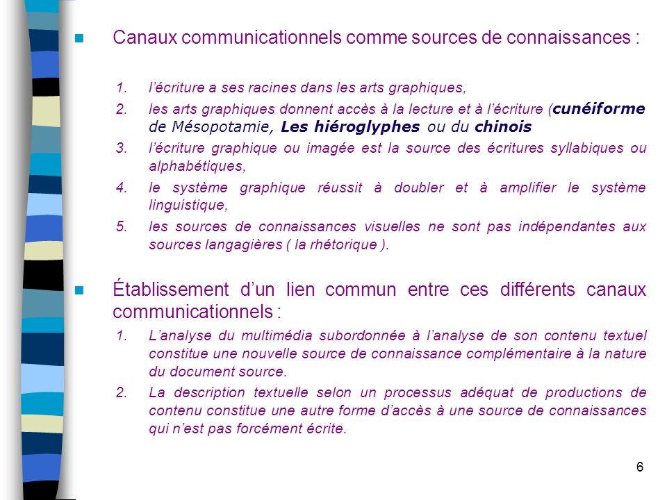 6 Canaux communicationnels comme sources de connaissances : 1.lécriture a ses racines dans les arts graphiques, 2.les arts graphiques donnent accès à la lecture et à lécriture ( cunéiforme de Mésopotamie, Les hiéroglyphes ou du chinois 3.lécriture graphique ou imagée est la source des écritures syllabiques ou alphabétiques, 4.le système graphique réussit à doubler et à amplifier le système linguistique, 5.les sources de connaissances visuelles ne sont pas indépendantes aux sources langagières ( la rhétorique ).