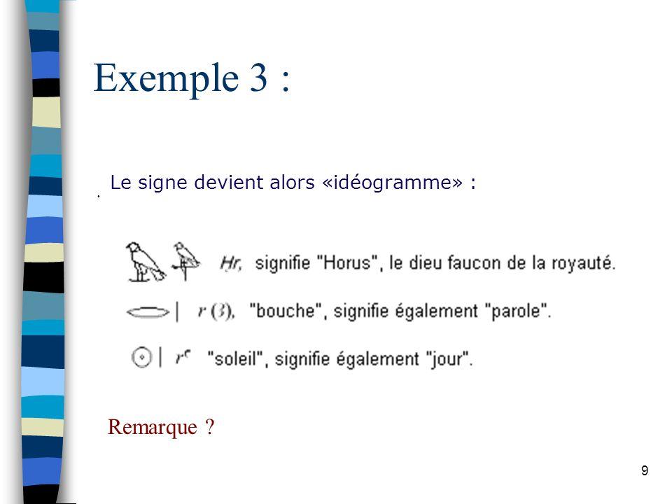 9 Exemple 3 : Le signe devient alors «idéogramme» : Remarque ?