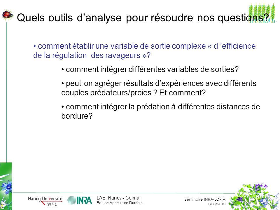 Séminaire INRA-LORIA 1/03/2010 LAE Nancy - Colmar Equipe Agriculture Durable (transformation en figure ?) Quels outils danalyse pour résoudre nos questions.