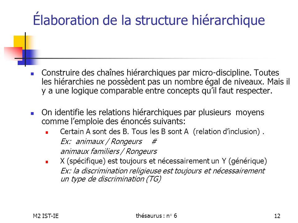 M2 IST-IEthésaurus : n° 612 Élaboration de la structure hiérarchique Construire des chaînes hiérarchiques par micro-discipline. Toutes les hiérarchies