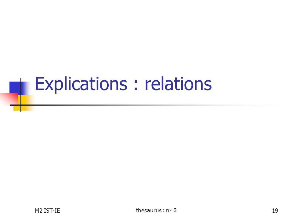 M2 IST-IEthésaurus : n° 619 Explications : relations