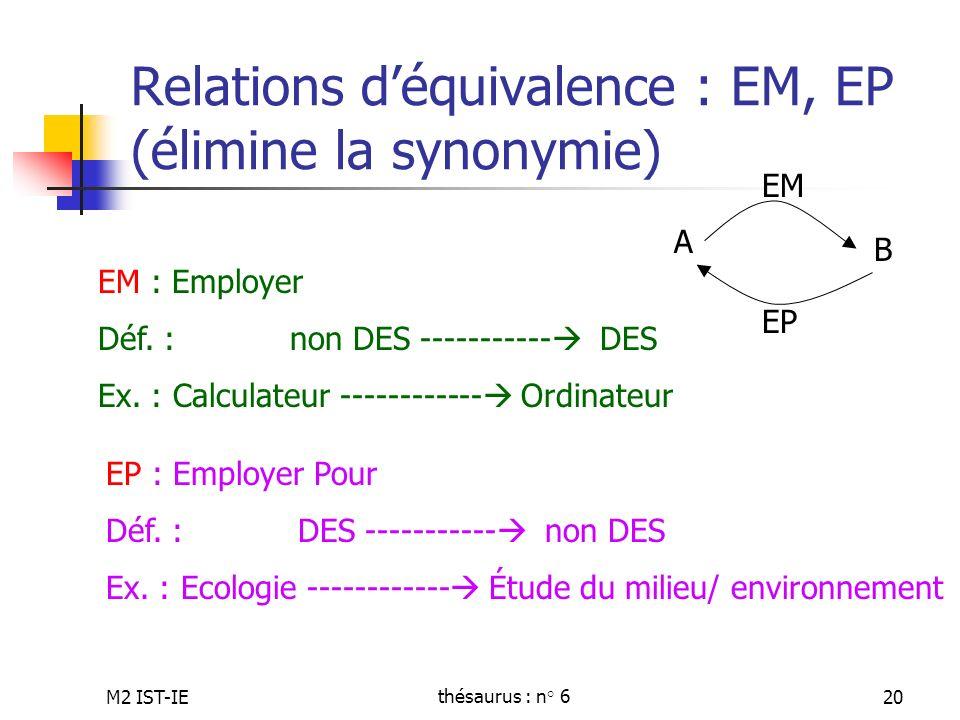 M2 IST-IEthésaurus : n° 620 Relations déquivalence : EM, EP (élimine la synonymie) EM : Employer Déf. : non DES ----------- DES Ex. : Calculateur ----