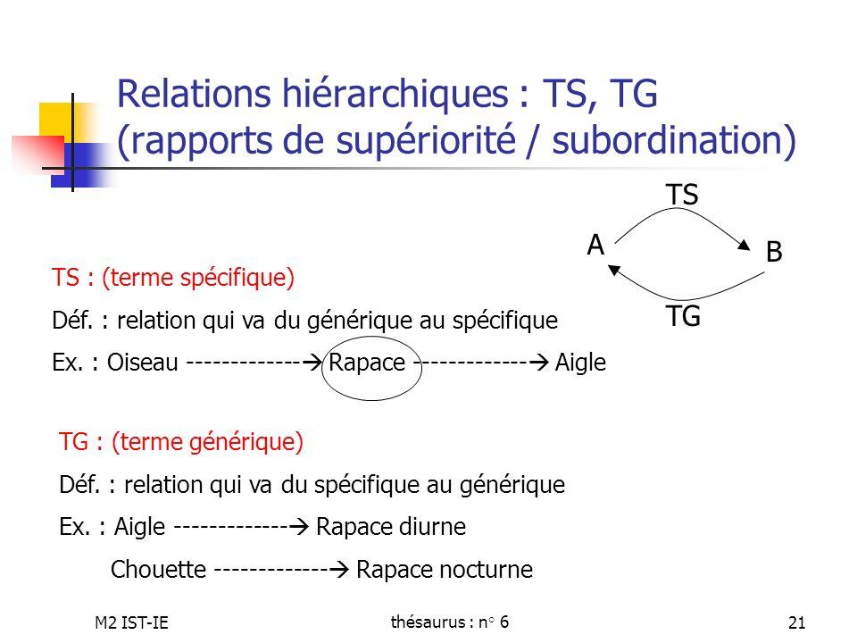 M2 IST-IEthésaurus : n° 621 Relations hiérarchiques : TS, TG (rapports de supériorité / subordination) TS : (terme spécifique) Déf. : relation qui va