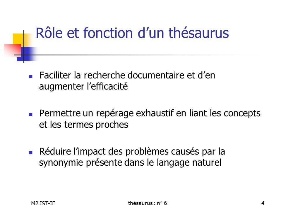 M2 IST-IEthésaurus : n° 64 Rôle et fonction dun thésaurus Faciliter la recherche documentaire et den augmenter lefficacité Permettre un repérage exhau