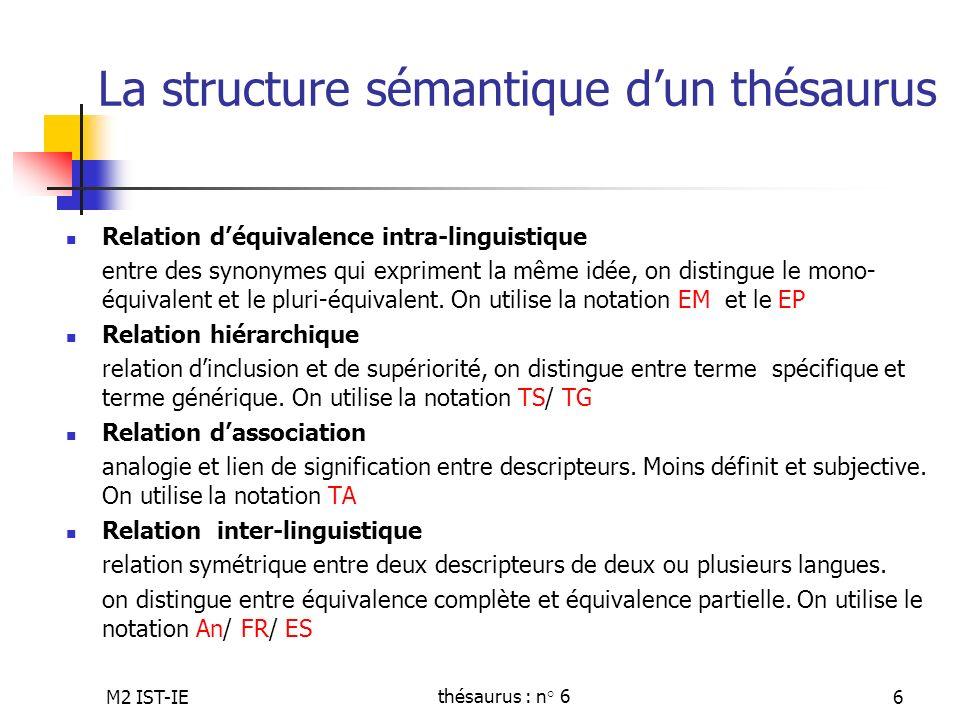 M2 IST-IEthésaurus : n° 66 La structure sémantique dun thésaurus Relation déquivalence intra-linguistique entre des synonymes qui expriment la même id