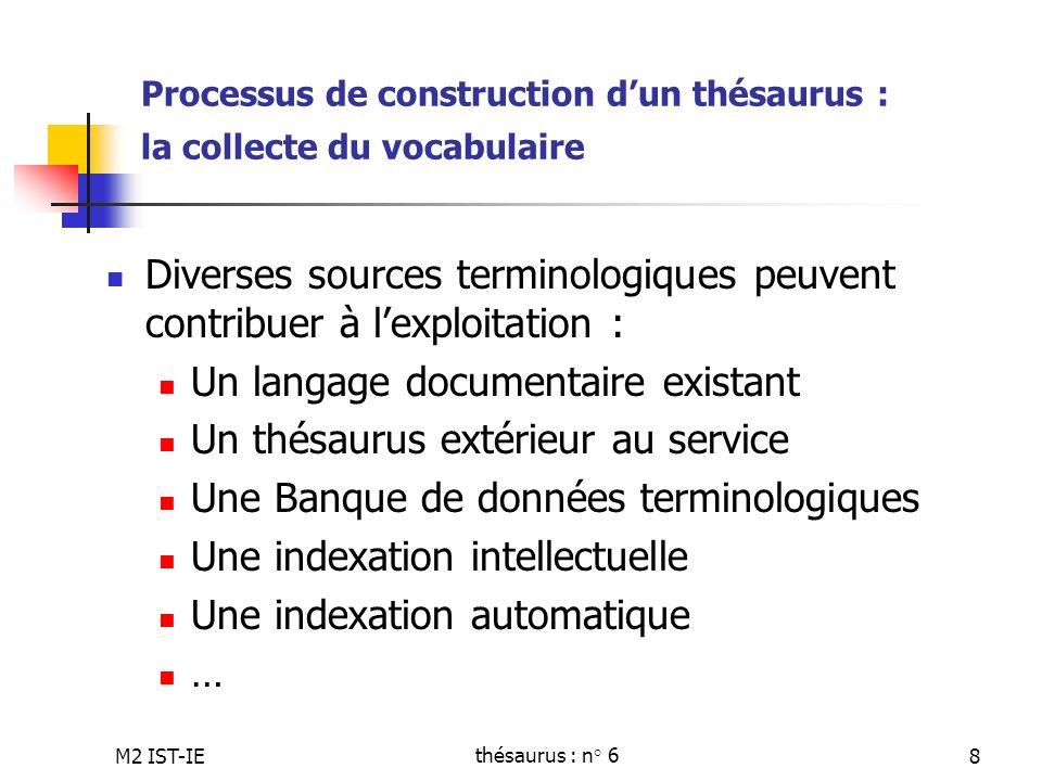 M2 IST-IEthésaurus : n° 68 Processus de construction dun thésaurus : la collecte du vocabulaire Diverses sources terminologiques peuvent contribuer à