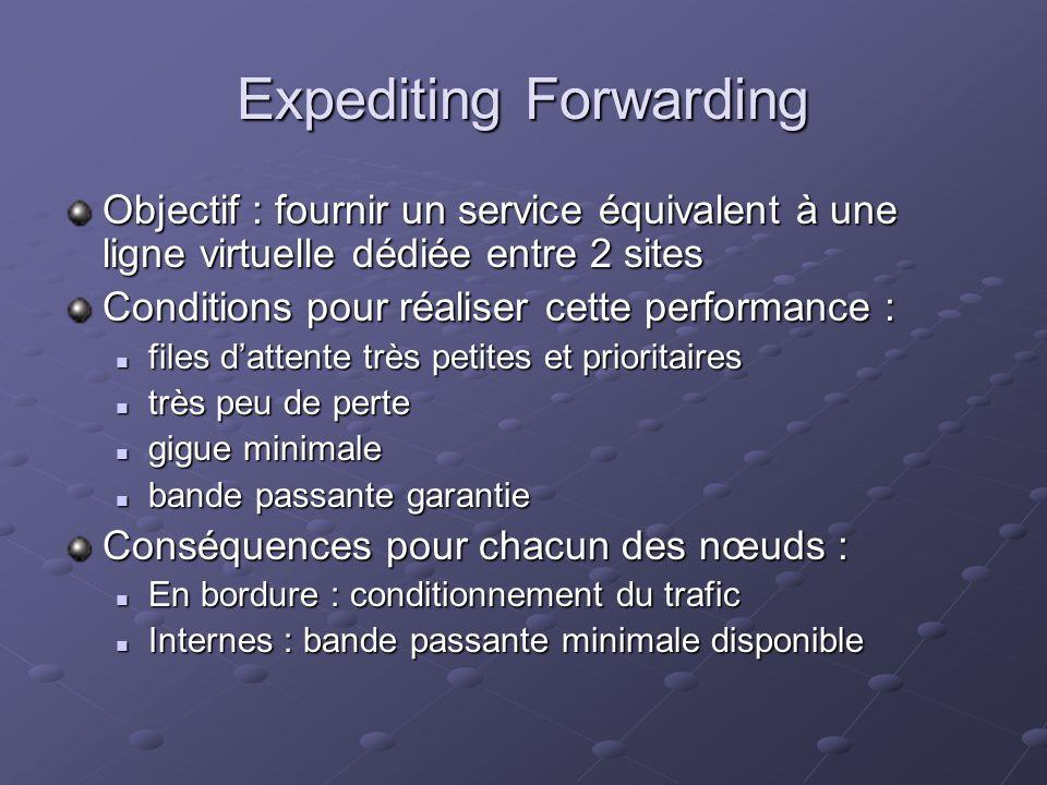 Expediting Forwarding Objectif : fournir un service équivalent à une ligne virtuelle dédiée entre 2 sites Conditions pour réaliser cette performance :