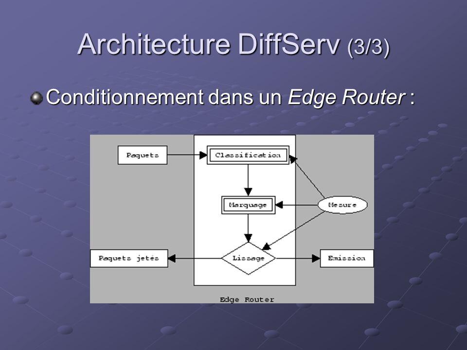Architecture DiffServ (3/3) Conditionnement dans un Edge Router :