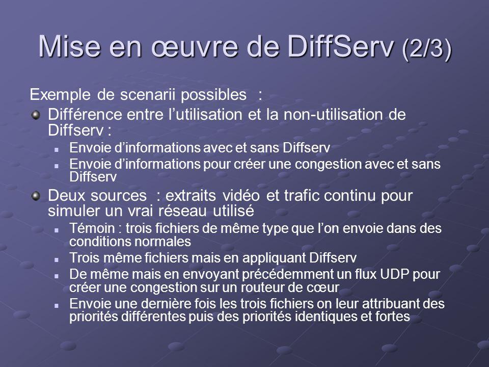 Mise en œuvre de DiffServ (2/3) Exemple de scenarii possibles : Différence entre lutilisation et la non-utilisation de Diffserv : Envoie dinformations