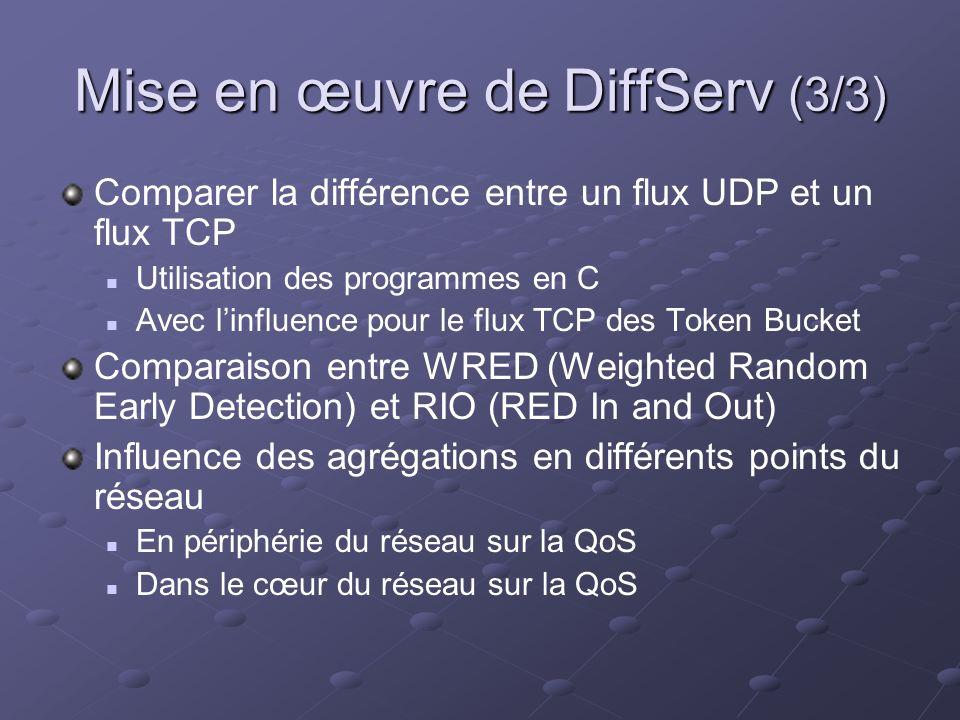 Mise en œuvre de DiffServ (3/3) Comparer la différence entre un flux UDP et un flux TCP Utilisation des programmes en C Avec linfluence pour le flux TCP des Token Bucket Comparaison entre WRED (Weighted Random Early Detection) et RIO (RED In and Out) Influence des agrégations en différents points du réseau En périphérie du réseau sur la QoS Dans le cœur du réseau sur la QoS