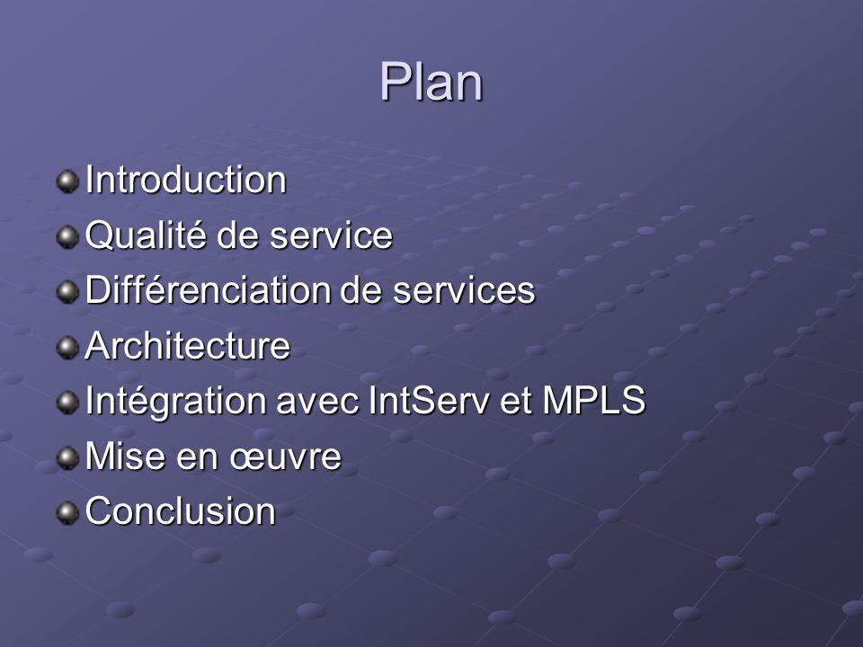 Plan Introduction Qualité de service Différenciation de services Architecture Intégration avec IntServ et MPLS Mise en œuvre Conclusion