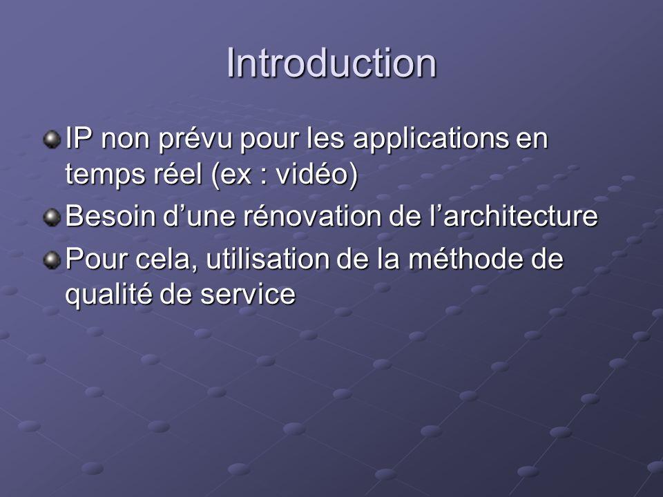 Introduction IP non prévu pour les applications en temps réel (ex : vidéo) Besoin dune rénovation de larchitecture Pour cela, utilisation de la méthode de qualité de service