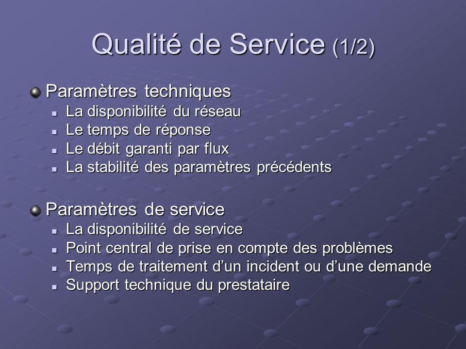 Qualité de Service (1/2) Paramètres techniques La disponibilité du réseau La disponibilité du réseau Le temps de réponse Le temps de réponse Le débit