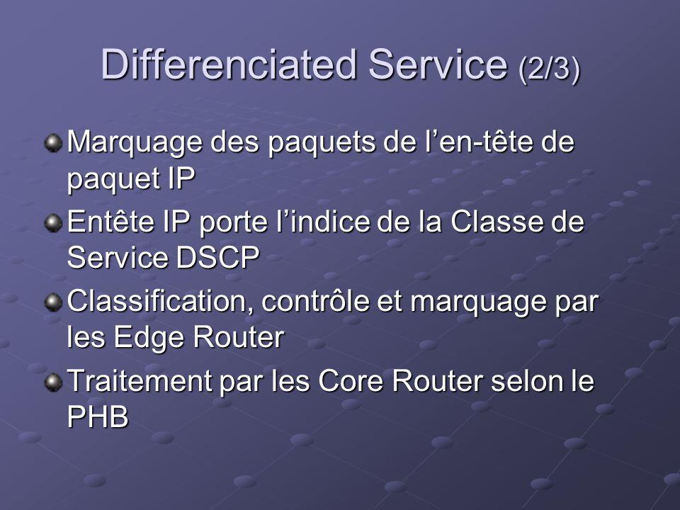 Differenciated Service (2/3) Marquage des paquets de len-tête de paquet IP Entête IP porte lindice de la Classe de Service DSCP Classification, contrôle et marquage par les Edge Router Traitement par les Core Router selon le PHB