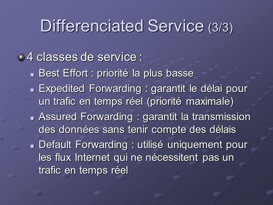 Differenciated Service (3/3) 4 classes de service : Best Effort : priorité la plus basse Best Effort : priorité la plus basse Expedited Forwarding : g