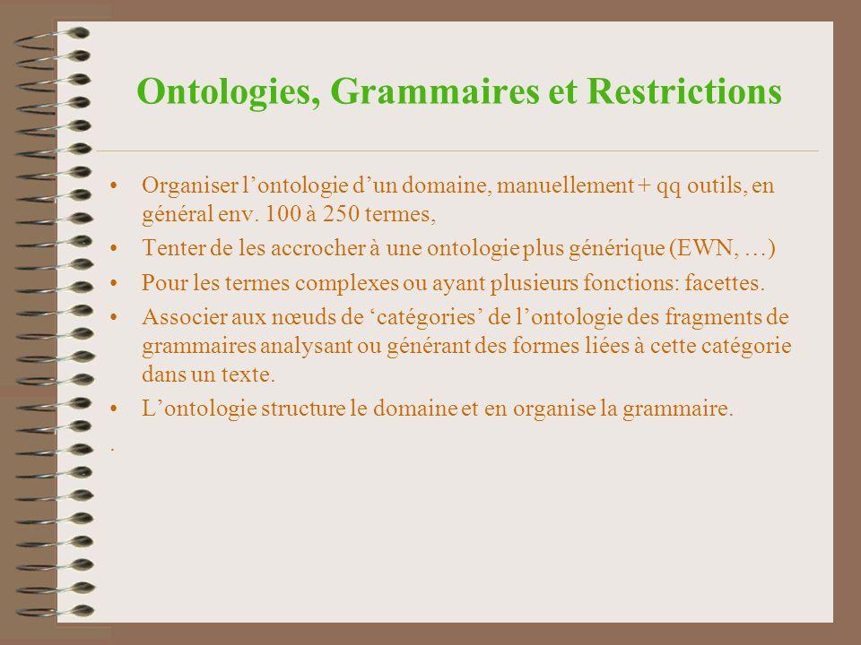 Restrictions de sélection sur les usages Pousser, sens2 = stimuler : sujet: elt.