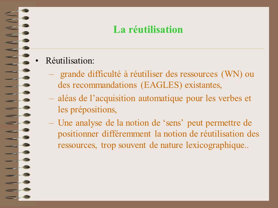 La réutilisation Réutilisation: – grande difficulté à réutiliser des ressources (WN) ou des recommandations (EAGLES) existantes, –aléas de lacquisition automatique pour les verbes et les prépositions, –Une analyse de la notion de sens peut permettre de positionner différemment la notion de réutilisation des ressources, trop souvent de nature lexicographique..