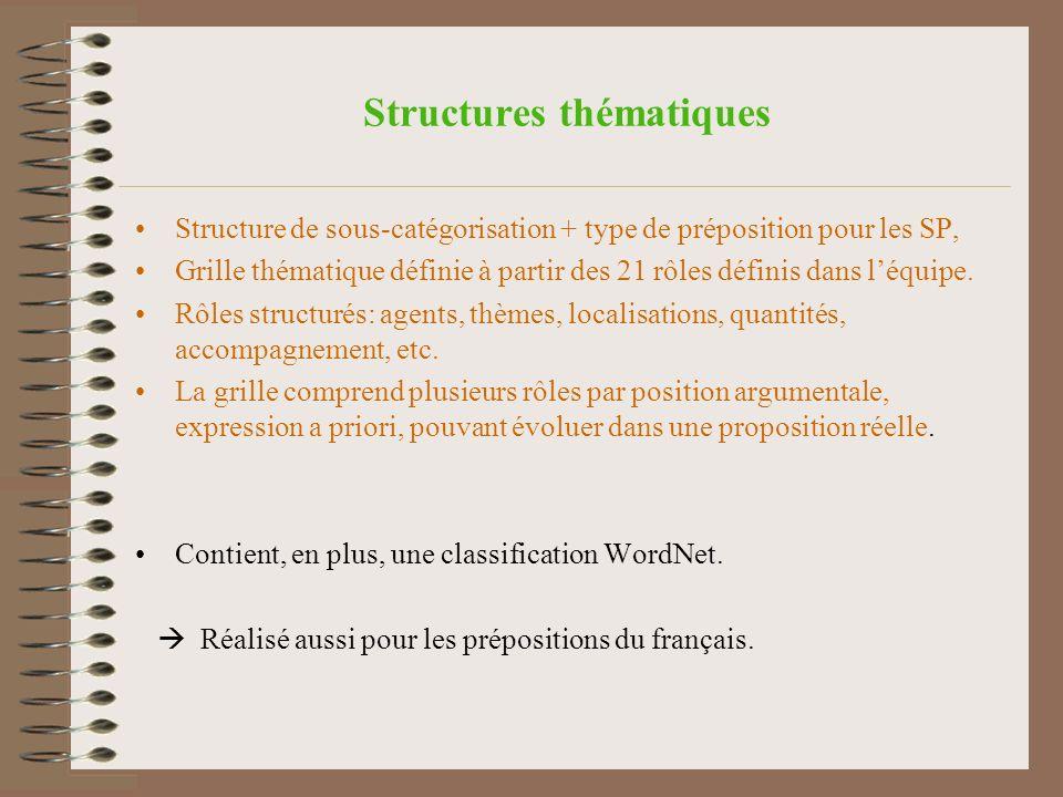 Structures thématiques Structure de sous-catégorisation + type de préposition pour les SP, Grille thématique définie à partir des 21 rôles définis dans léquipe.