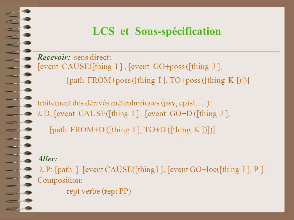 LCS et Sous-spécification Recevoir: sens direct: [event CAUSE([thing I ], [event GO+poss ([thing J ], [path FROM+poss ([thing I ], TO+poss ([thing K ])])] traitement des dérivés métaphoriques (psy, epist, …): D, [event CAUSE([thing I ], [event GO+D ([thing J ], [path FROM+D ([thing I ], TO+D ([thing K ])])] Aller: P: [path ] [event CAUSE([thing I ], [event GO+loc([thing I ], P ] Composition: rept verbe (rept PP)