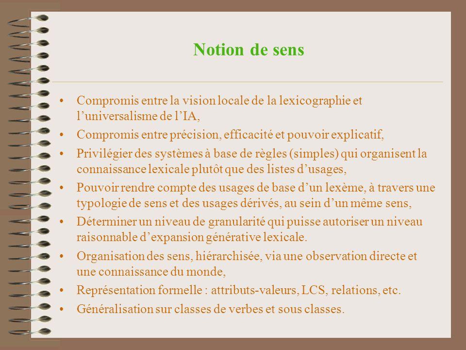 Introduction de données du lexique génératif Bon: nom A de type et de Qualia: [ ….