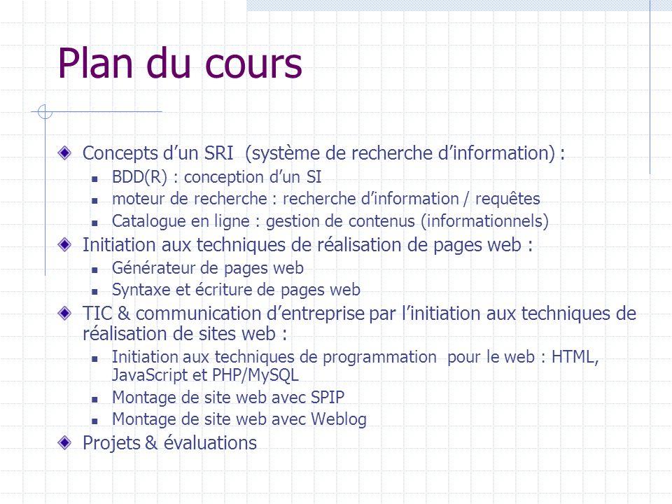 Plan du cours Concepts dun SRI (système de recherche dinformation) : BDD(R) : conception dun SI moteur de recherche : recherche dinformation / requête