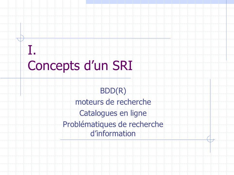 I. Concepts dun SRI BDD(R) moteurs de recherche Catalogues en ligne Problématiques de recherche dinformation