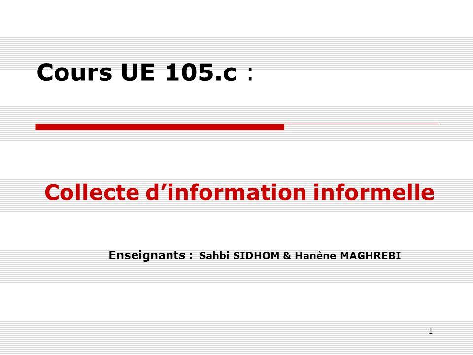 1 Cours UE 105.c : Collecte dinformation informelle Enseignants : Sahbi SIDHOM & Hanène MAGHREBI