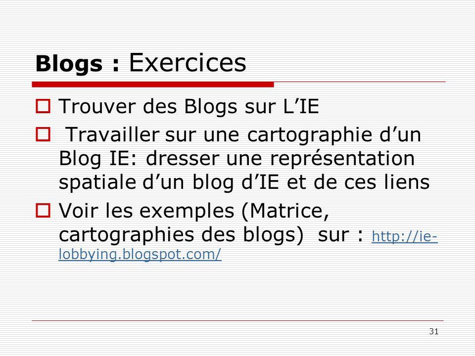 31 Blogs : Exercices Trouver des Blogs sur LIE Travailler sur une cartographie dun Blog IE: dresser une représentation spatiale dun blog dIE et de ces