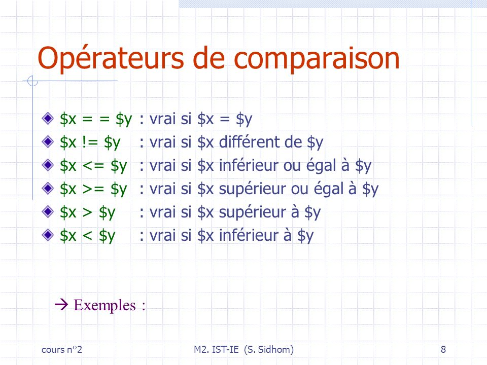 cours n°2M2. IST-IE (S. Sidhom)19 Fonctions