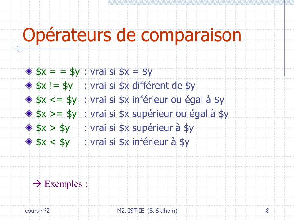 cours n°2M2. IST-IE (S. Sidhom)9 Syntaxe du langage : structures de contrôle