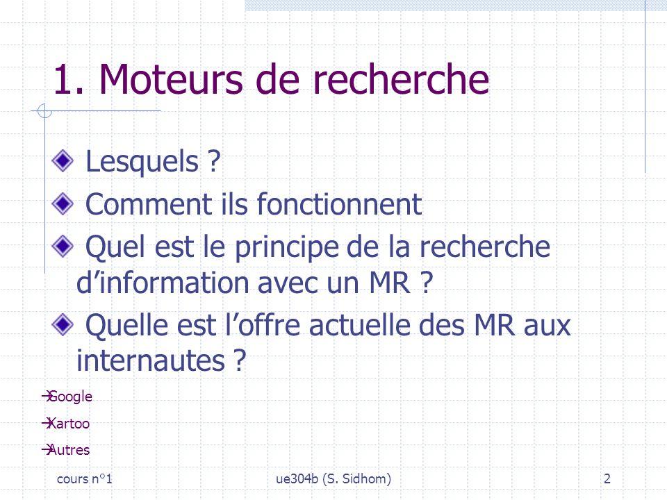cours n°1ue304b (S.Sidhom)3 2. Catalogues en ligne Cest quoi un catalogue en ligne .